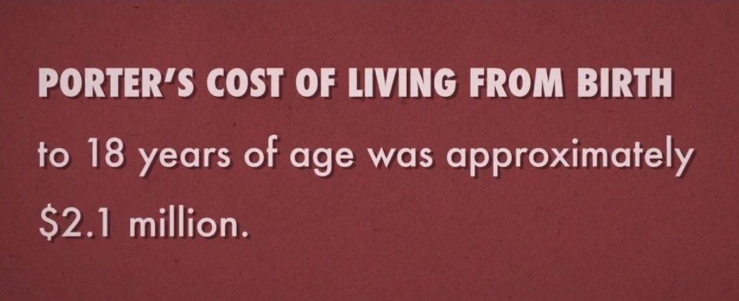Le coût de la vie de Porter a été de 2,1 millions de dollars pour ses 18 premières années