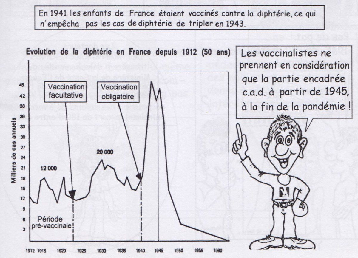 René Bickel, Vaccination, la grande illusion
