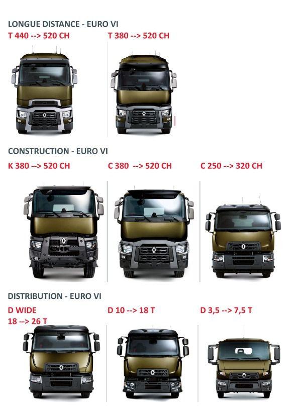 Véhicules et matériels : le Renault C380 SPL porte-conteneur