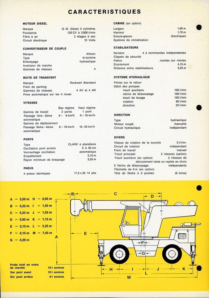 Véhicules et matériels : grue automotrice Tramac Corpet modèle 4418 de l'armée de l'air