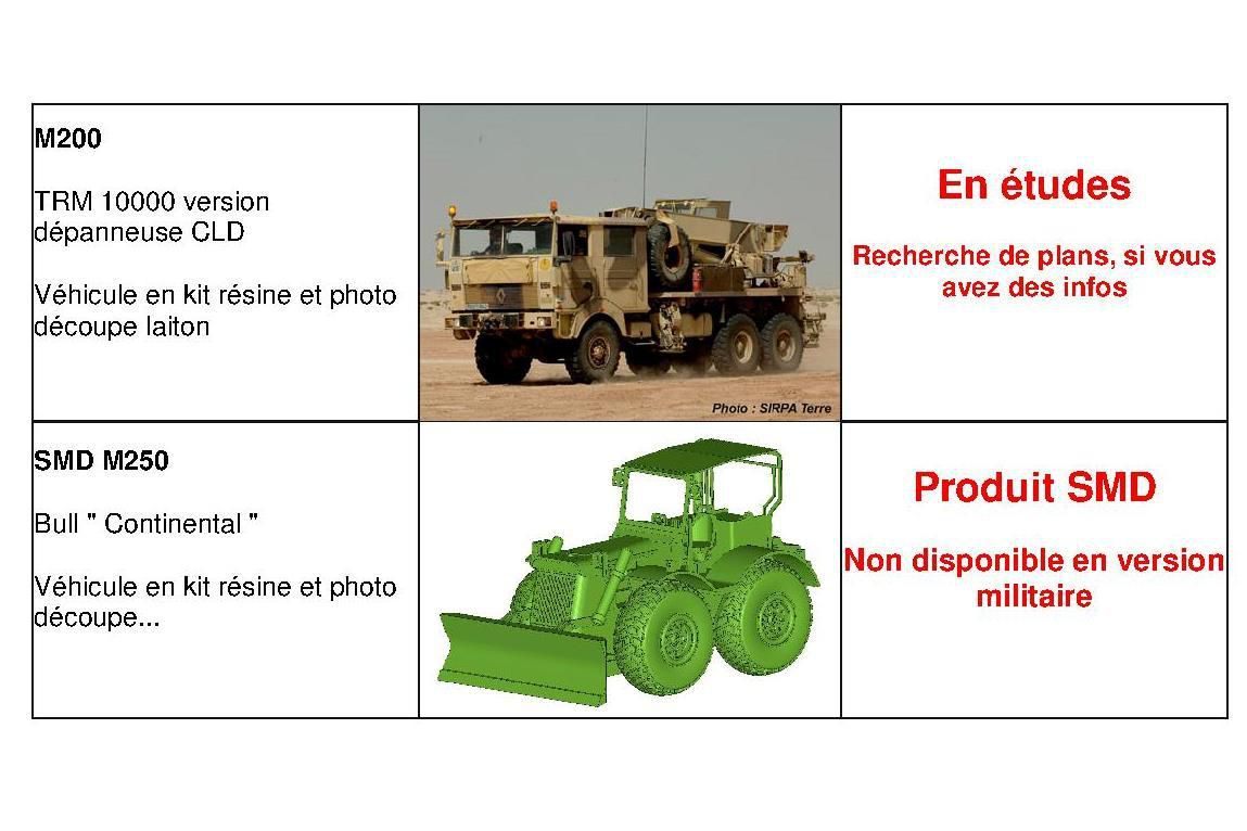 Projets militaires SMD