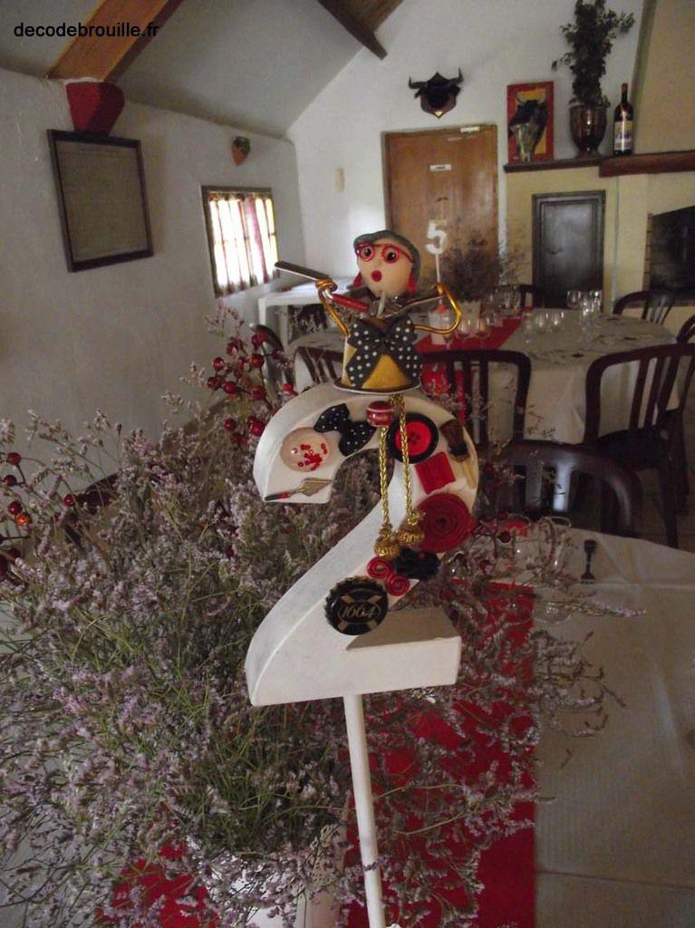 """Table 2 : """"Bricoler et détourner les objets"""""""