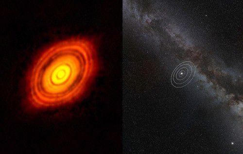 Bientôt le jour de la grande révélation de la vie extraterrestre … ?