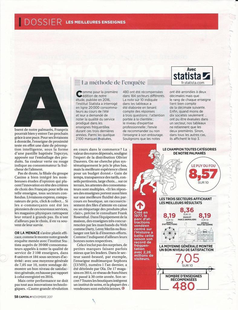 b31287843a4 Dans les médias (11)   Capital   le palmarès annuel des enseignes ...