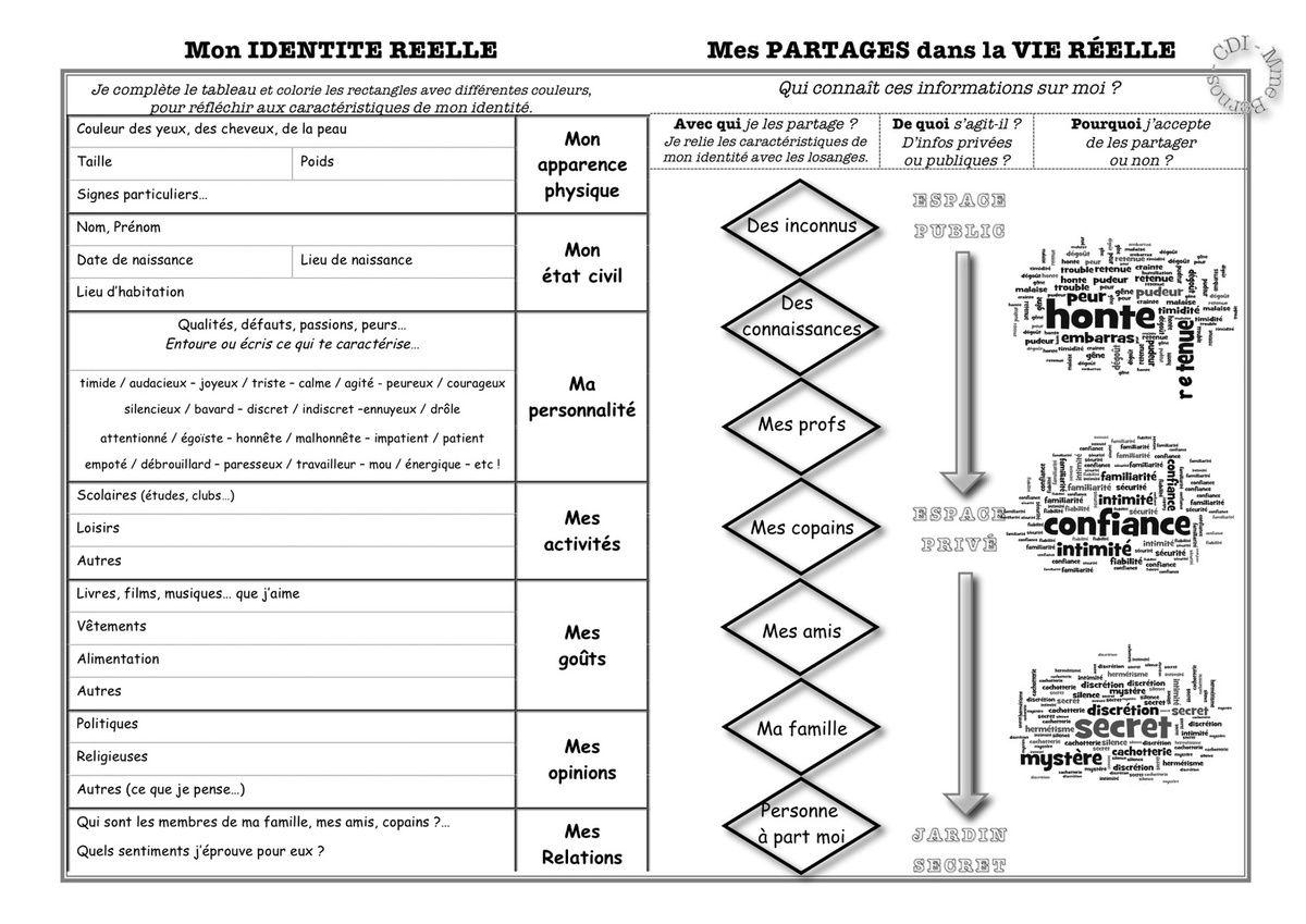 Passeport pour Internet (2)