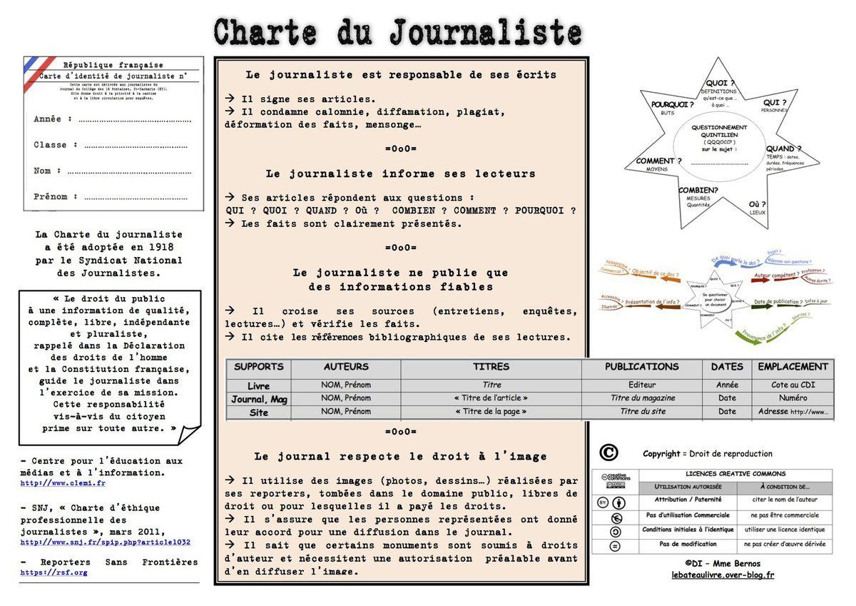 &quot&#x3B;Charte du journaliste&quot&#x3B;
