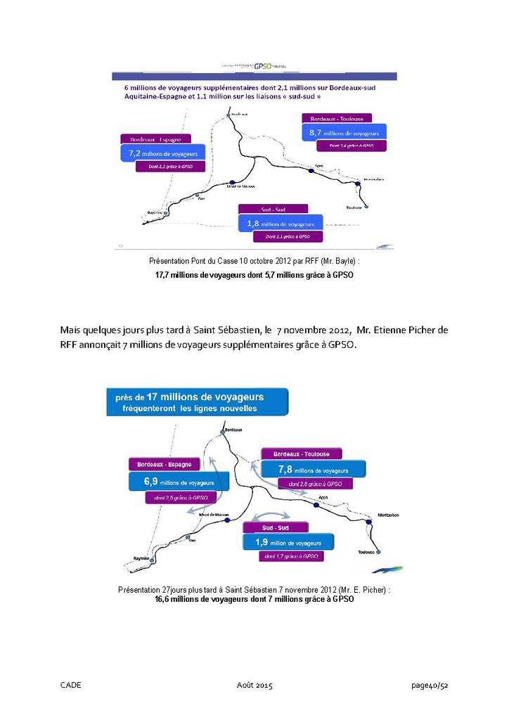 La LGV Tours-Bordeaux : la loi de Murphy appliquée à une infrastructure ferroviaire