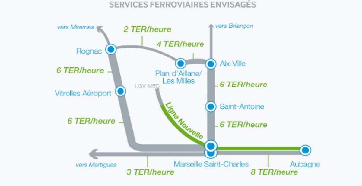 Carte sur lignenouvelle-provencecotedazur.fr