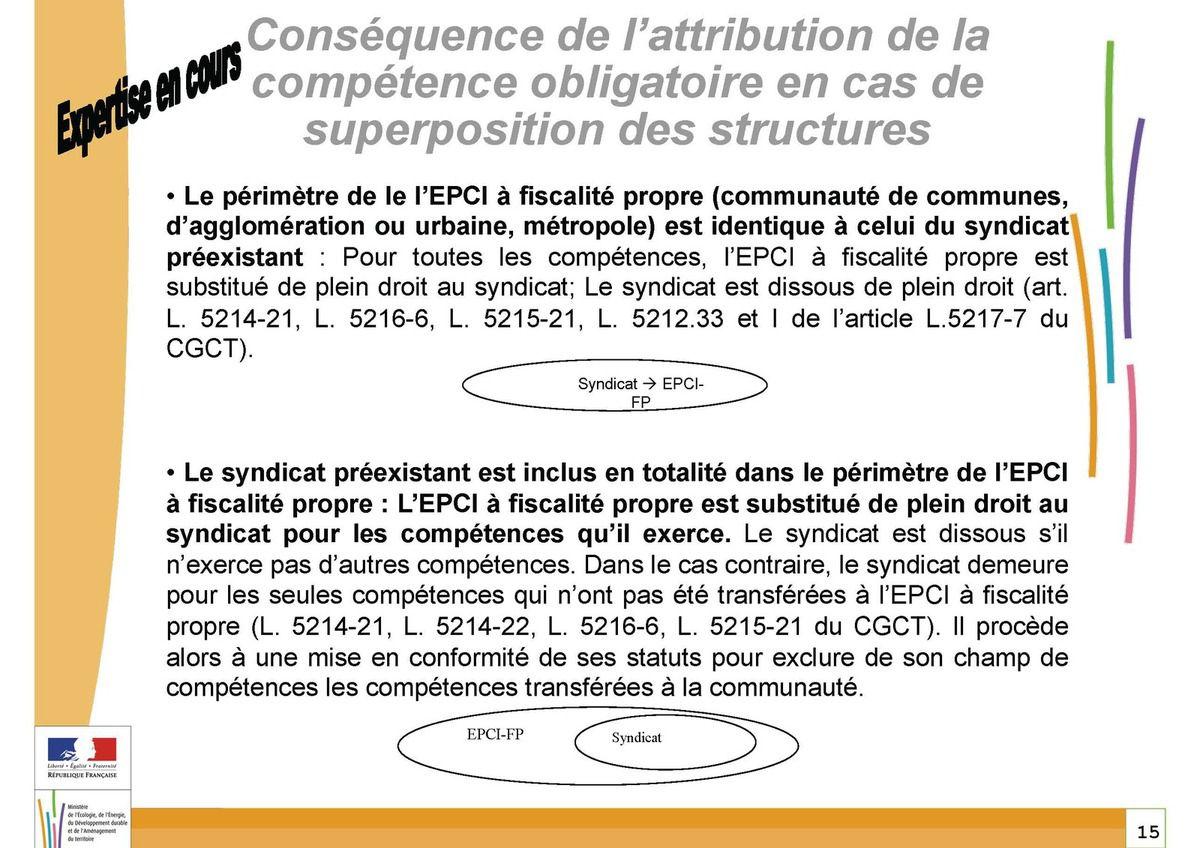 Loi concernant la « Gestion des milieux aquatiques et la prévention des inondations »