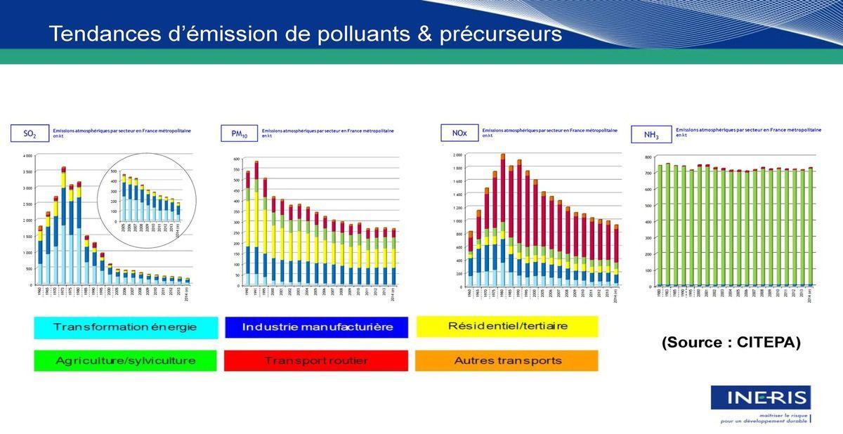 La pollution atmosphérique ne connaît pas de frontière