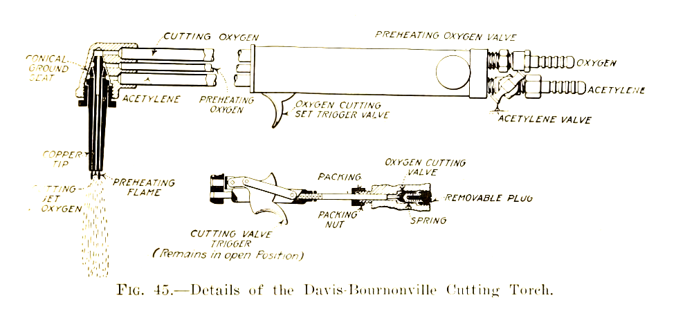 Underwater Cutting Tools History