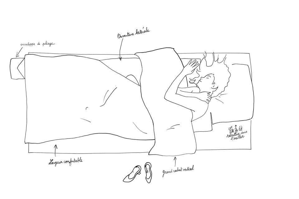 [ NighTbag ] Le plaisir de dormir ailleurs