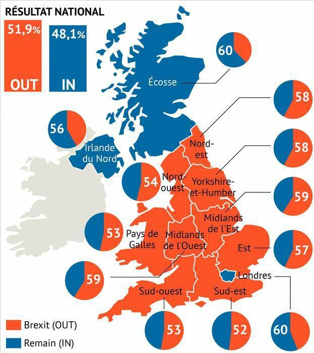 BRITS OUT : La géopolitique du vote du BREXIT .