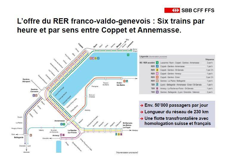 Le projet de RER FVG ...50 000 usagers jours ... soit notre fréquentation quotidienne sur la Côte d'Azur ...