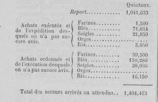 04 juillet 1789: Assemblée Nationale
