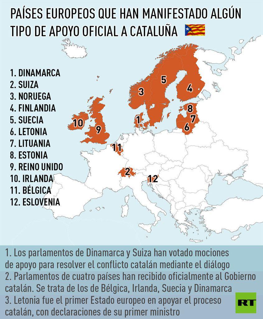Los 12 países europeos que han manifestado algún tipo de apoyo oficial a Cataluña