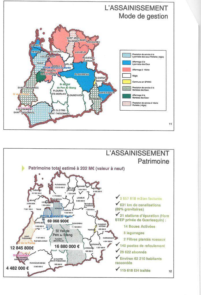 Les modes de gestion pour l'assainissement sur Morlaix Communauté en 2016