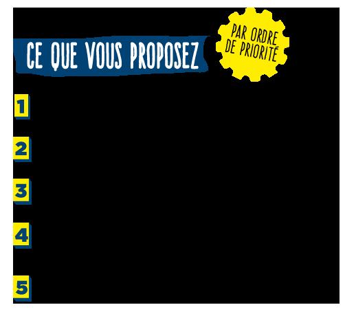"""Les résultats de la grande consultation citoyenne """"Que demande le peuple?"""" effectuée partout en France par les militants communistes"""