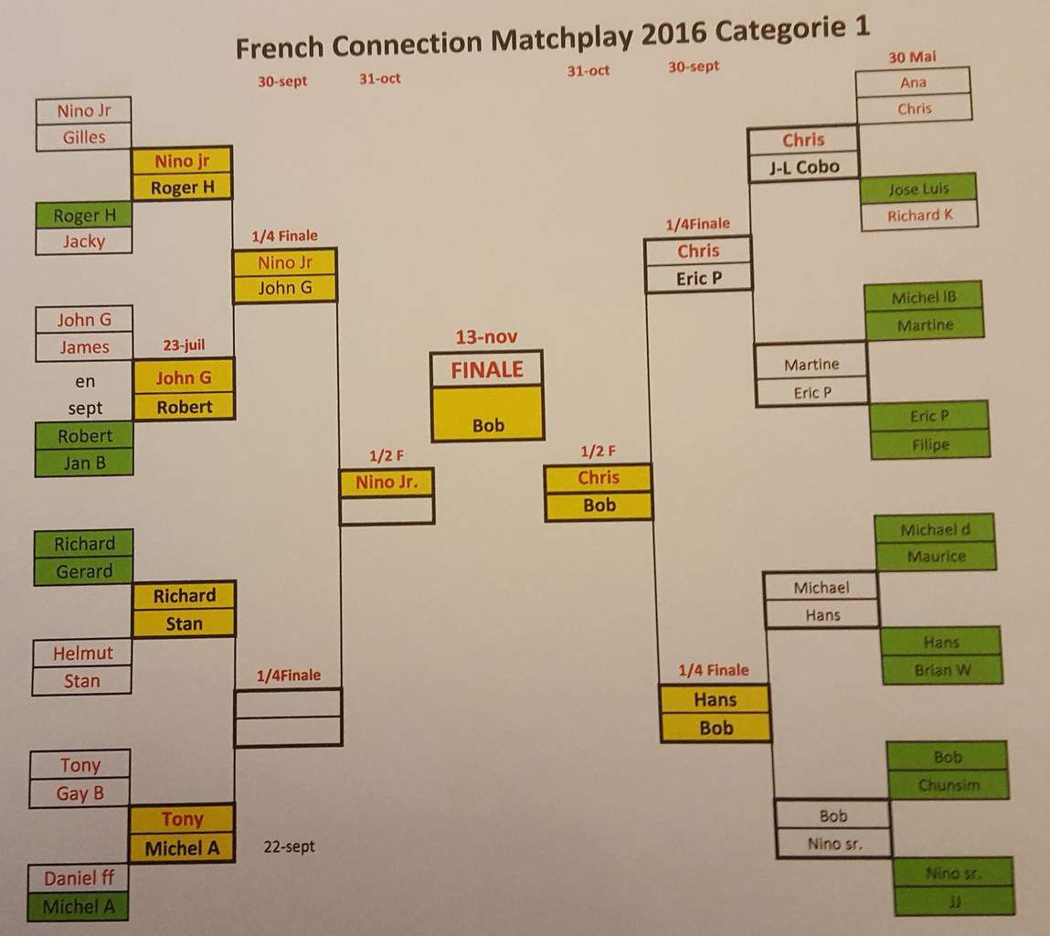 2016 : Match Play : Tableau Cat 1