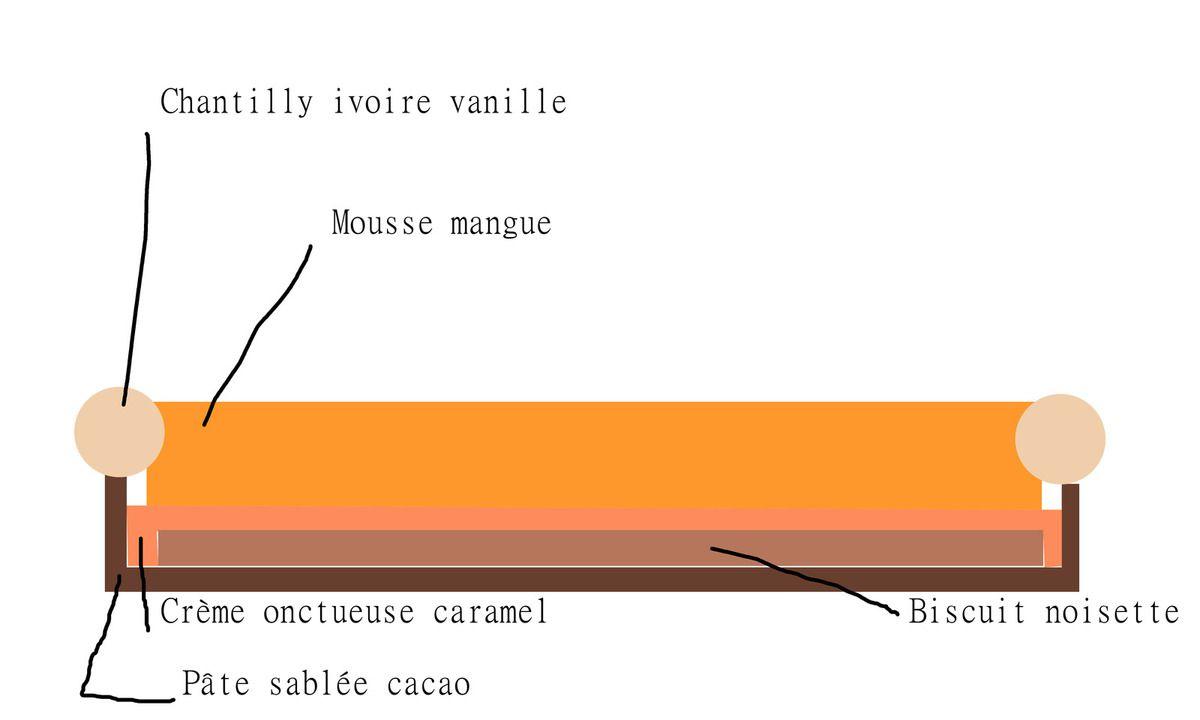 Tarte Mangue Caramel Chocolat