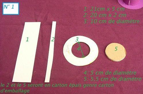 Découpe du carton et tissu