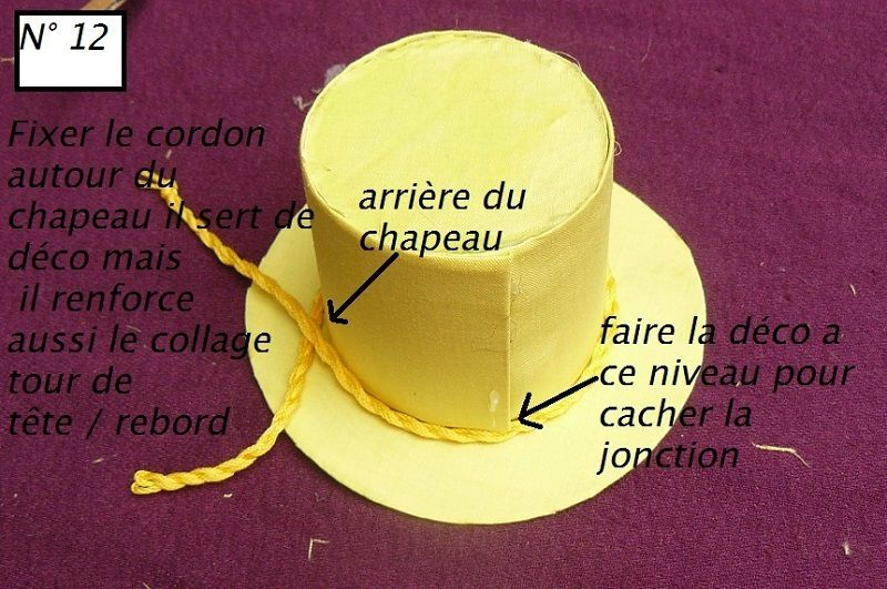 COLLAGE DU CHAPEAU
