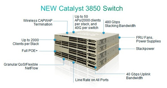 New Cisco Catalyst 3850 Switches
