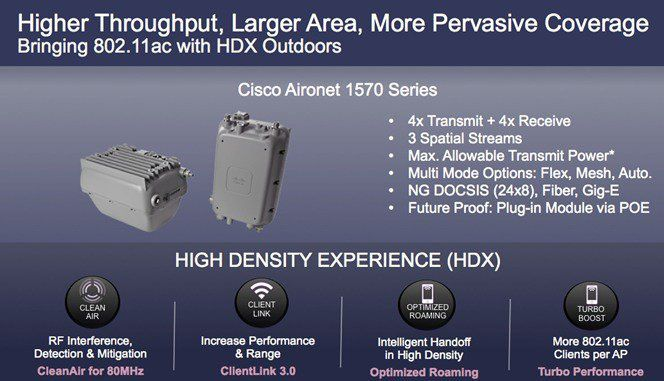 Performance of Cisco Aironet 1570 Series Access Points