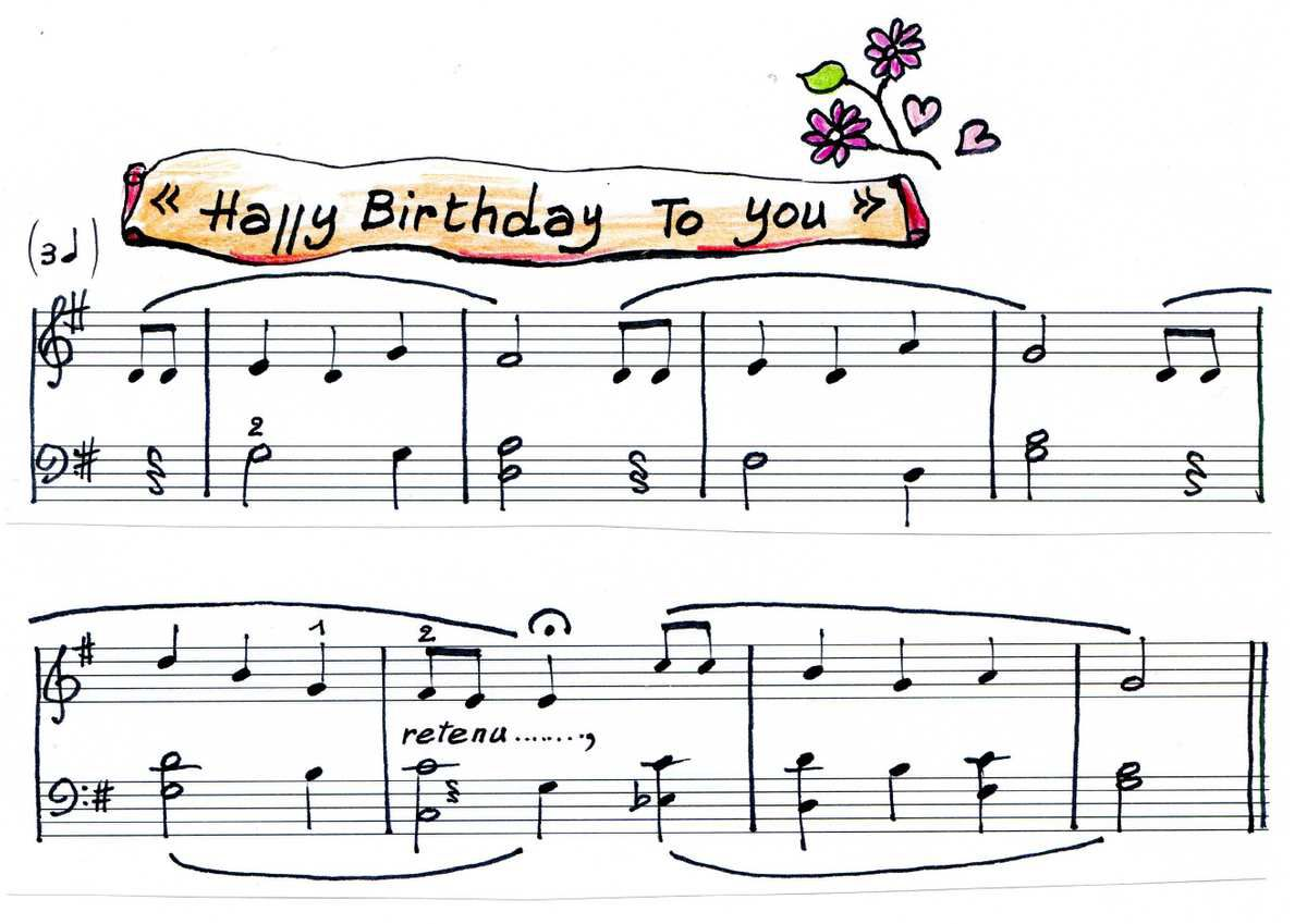&quot&#x3B;Happy Birthday To You &quot&#x3B; : partition facile pour clavier