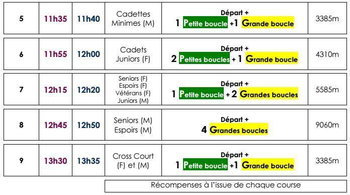 Championnats du Loiret de cross-country 2017 ...  1ère page sur le blog ... le Jour J approche