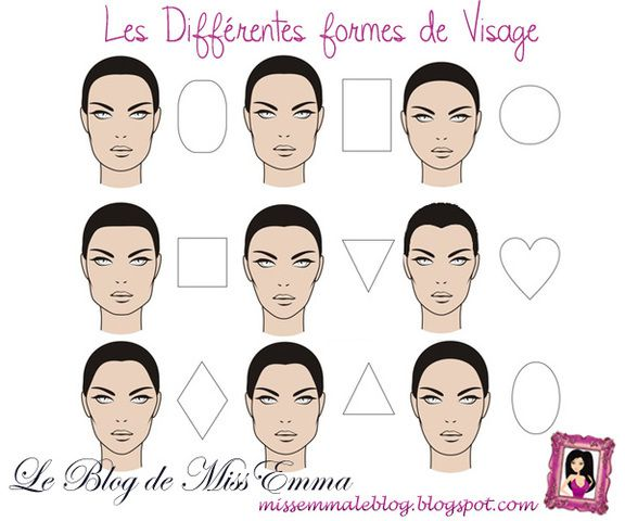 maquillage contouring visage long. Black Bedroom Furniture Sets. Home Design Ideas