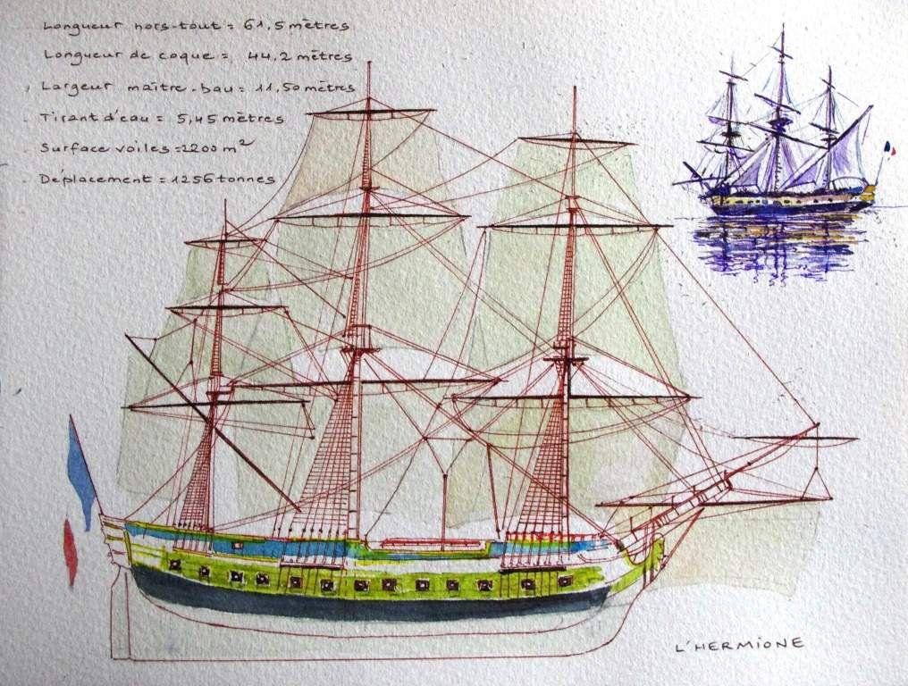 """Plan de voilure et caractéristiques principales de la frégate de 12 """"L'Hermione"""" dessin J.-P. Kosinski"""