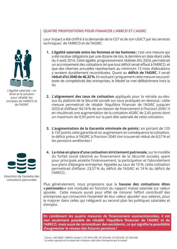 AGIRC ARRCO 11 fiches CGT