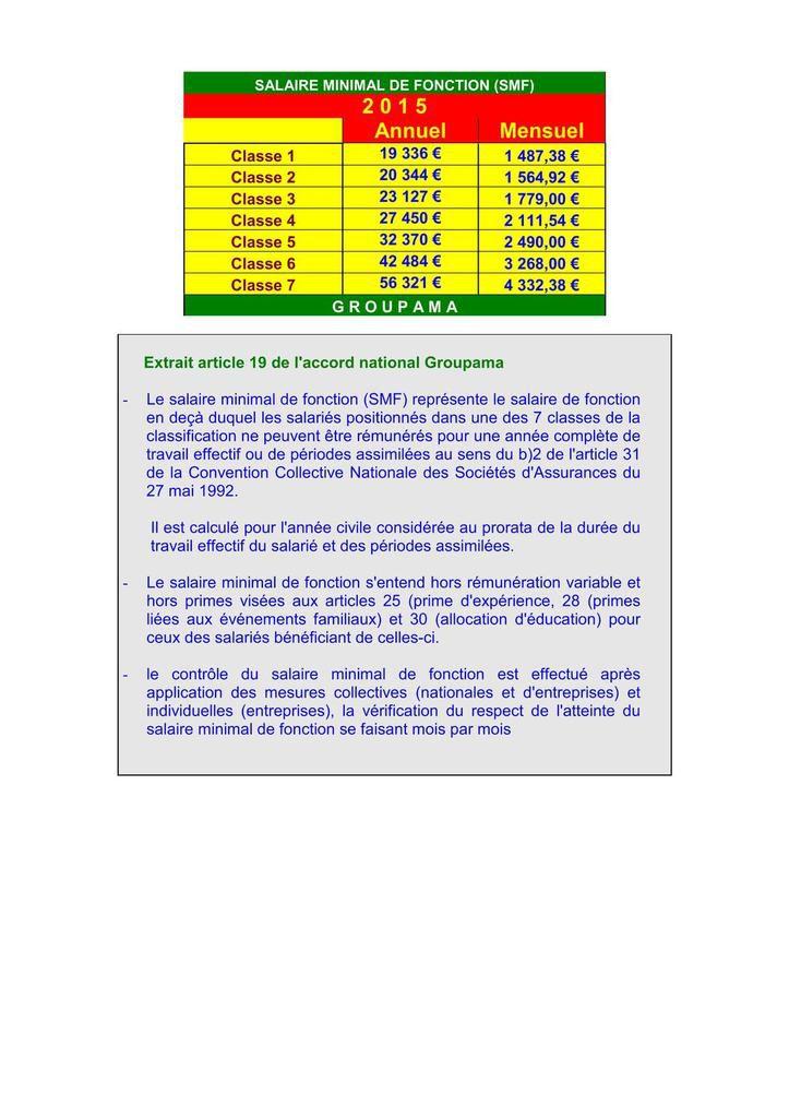 salaire minimum fonction 2015