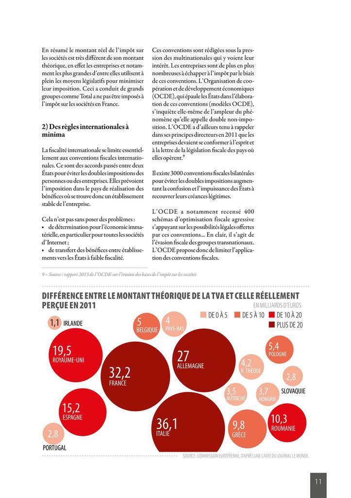 Guide CGT fiscalité des entreprises