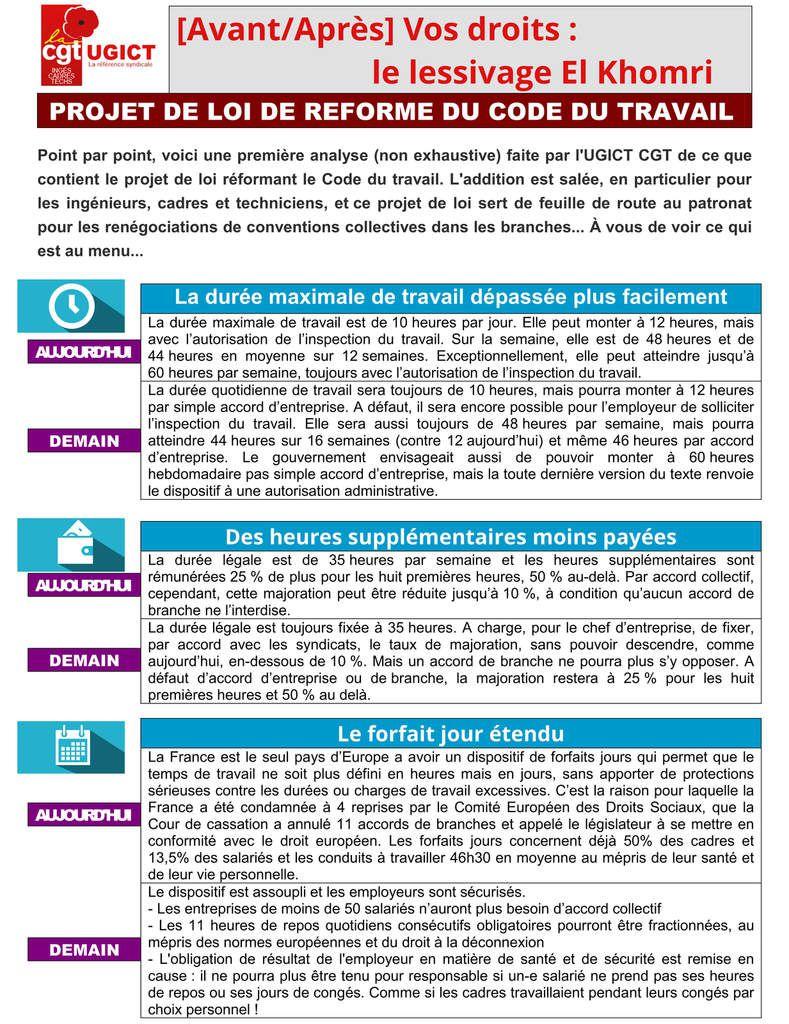 Projet de loi de réforme du code du travail - Le lessivage de El Khomri - Avant et après...
