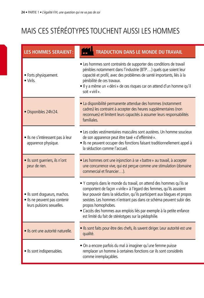 Guide CGT pour réussir l'égalité femmes/hommes