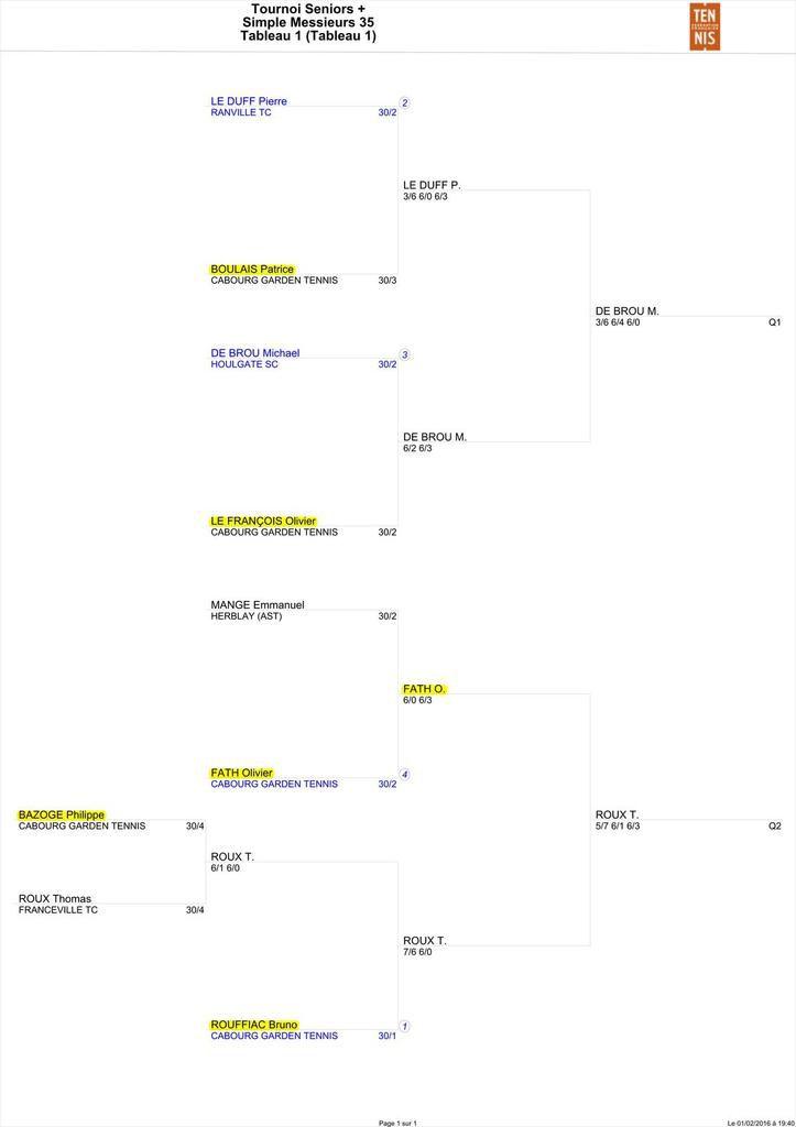 Résultats tournoi hiver