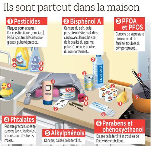 Le Parisien/Infographie C. Têche