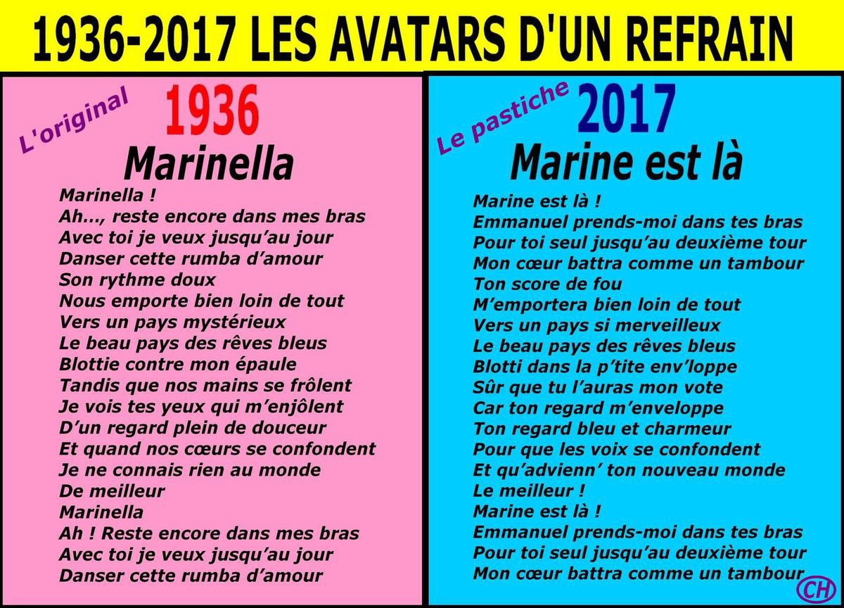 1936-2017 Les avatars d'un refrain, de Marinella à Marine est là