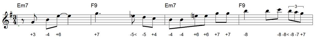 Exercice 50 - Harmonica chromatique