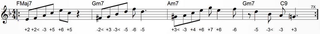 Exercice 22 - Harmonica chromatique