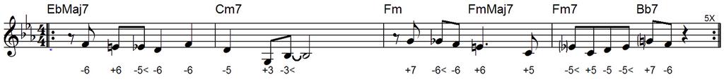 Exercice 16 - Harmonica chromatique