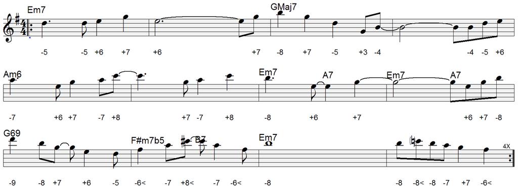 Exercice 30 - Harmonica chromatique