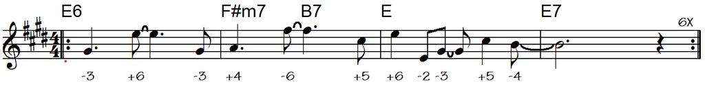 Exercice 31 - Harmonica A