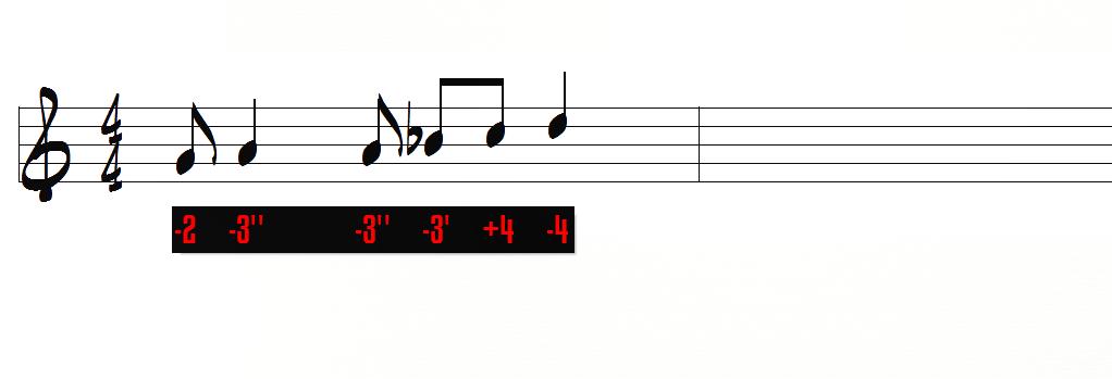 10 minutes par jour pour... travailler des combinaisons incluant -3' et -3''