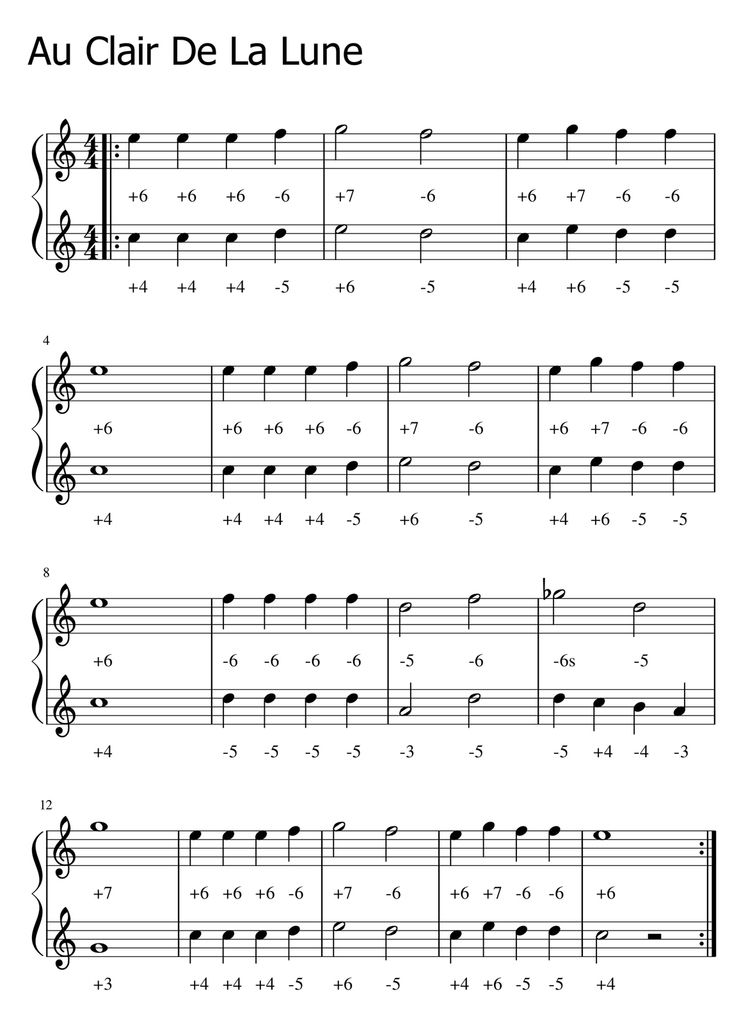 harmonica chromatique - tablatures - Le blog du site apprendrelharmonica.com