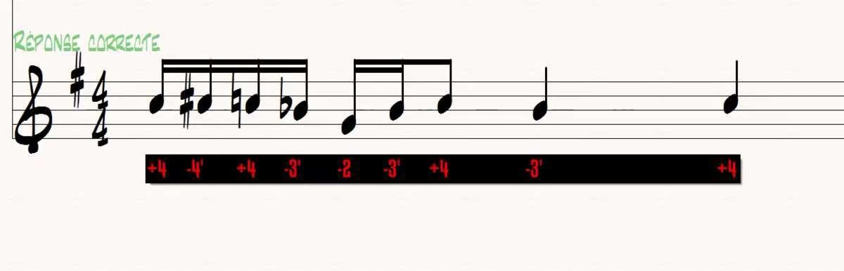5 phrases d'une mesure - Sol Blues - 2nd Position - Harmonica C