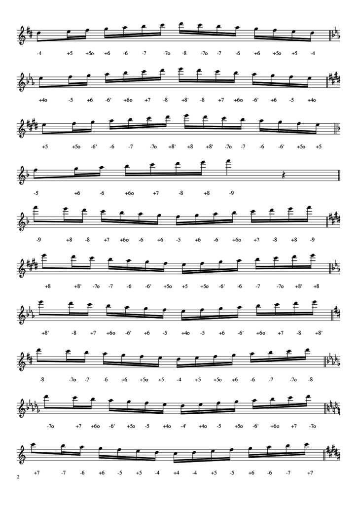 Exercices - Les gammes majeures - Harmonica diatonique C