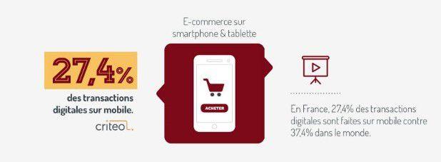Ecommerce : Le Smartphone bouscule les usages du Ecommerce